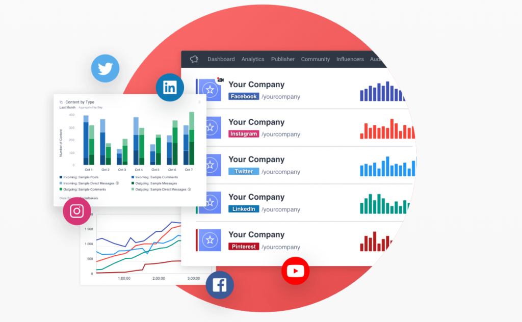 social media marketing and tools lookinla 2019